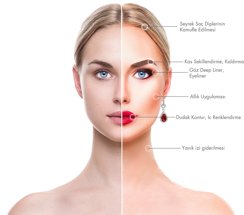 Salon Benefits